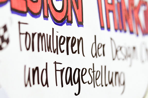 Poster bei einem Design Thinking Workshop