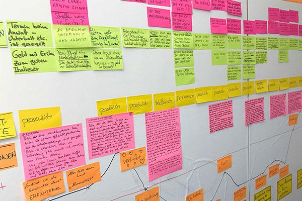 Viele beschriebene Post Its auf einem Whiteboard nach einem Design Thinking Workshop