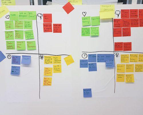 Whiteboard mit Post its nach einem Design Thinking Workshop